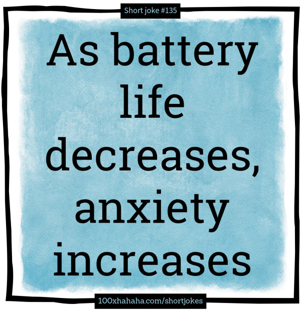 As battery life decreases, anxiety increases