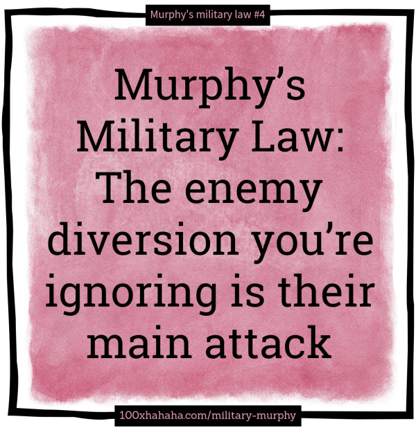 Murphy's law for the military: Murphy's Military Law: The enemy