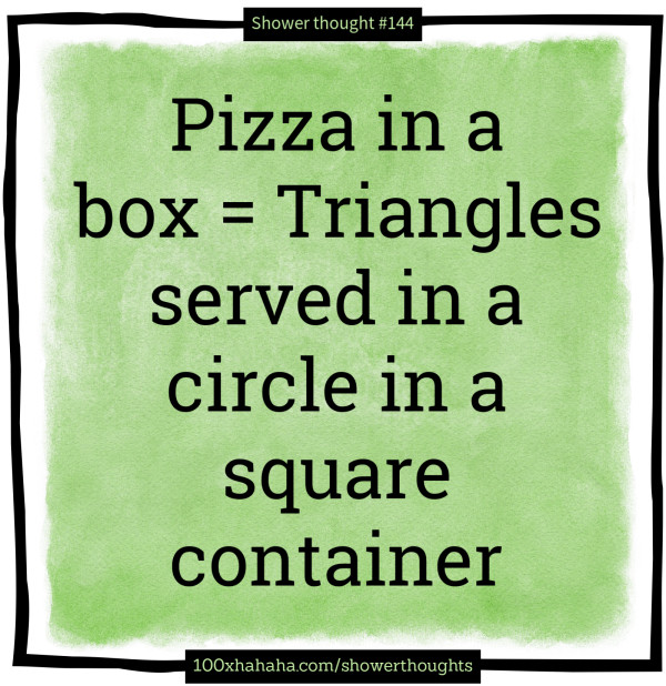 Pizza in a box = Triangles served in a circle in a square container