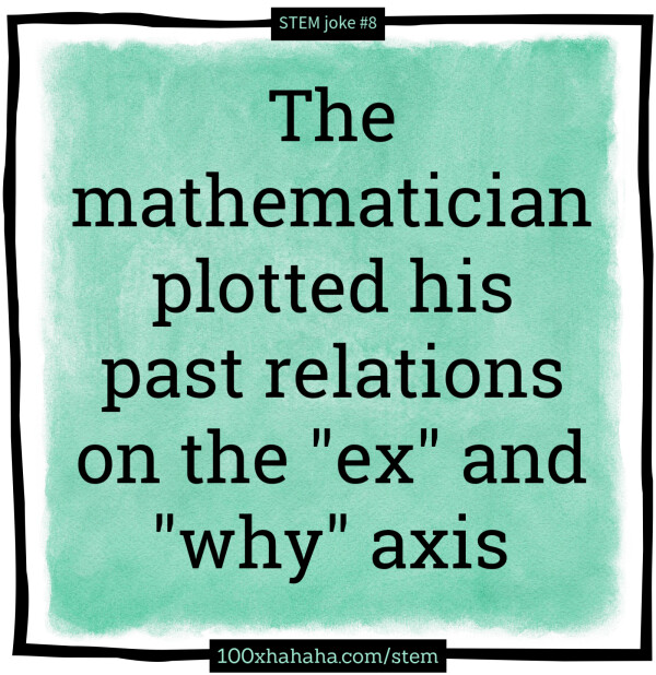 "The mathematician plotted his past relations on the ""ex"" and ""why"" axis"